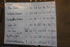 The final scores